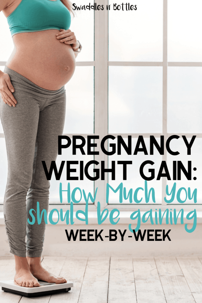 Pregnancy and Weight Gain- How much should you really be gaining?