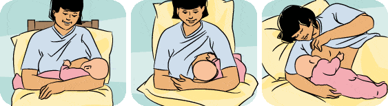 The Different Breastfeeding Positions