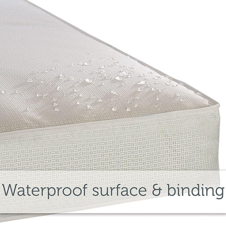 Waterproof mattresses